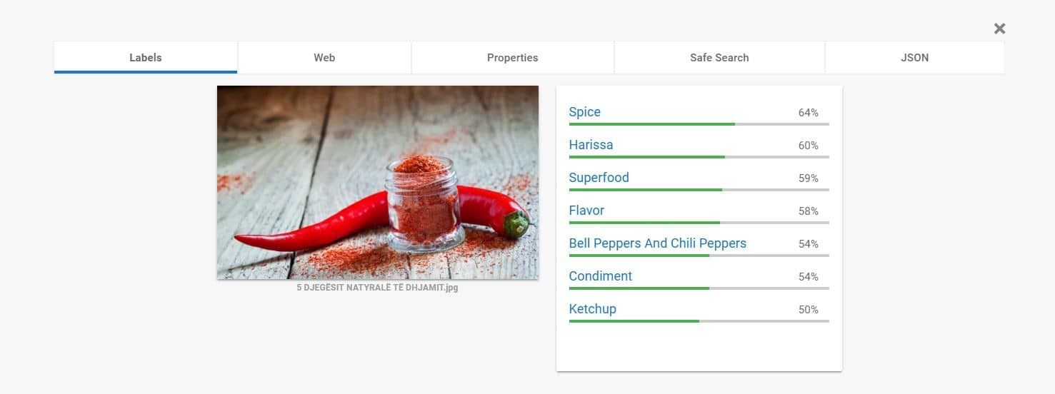 Spice 64% Harissa 60% Superfood 59% Flavor 58% Bell Peppers And Chili Peppers 54% Condiment 54% Ketchup 50%